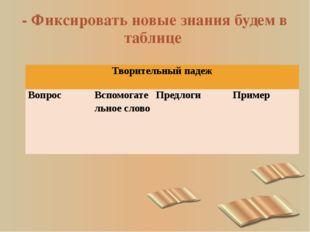 - Фиксировать новые знания будем в таблице Творительный падеж Вопрос Вспомога