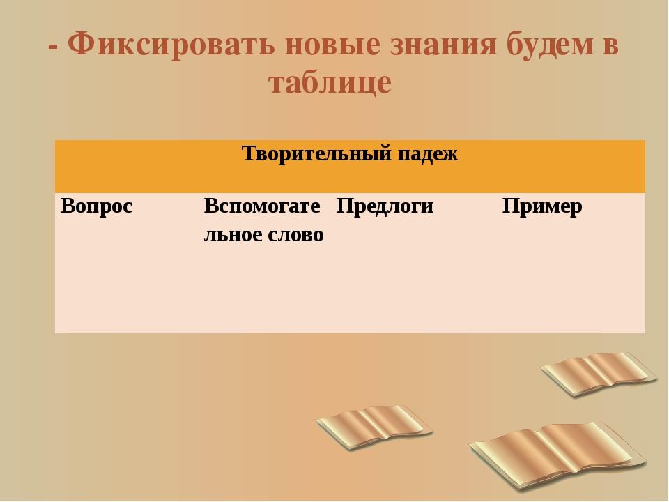 - Фиксировать новые знания будем в таблице Творительный падеж Вопрос Вспомога...
