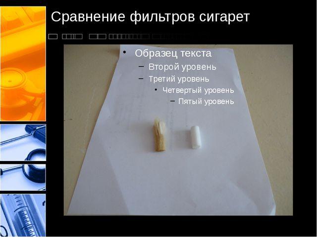 Сравнение фильтров сигарет