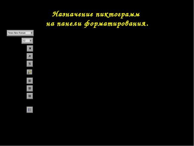 Назначение пиктограмм на панели форматирования. Гарнитура (вид шрифта). Кегль...