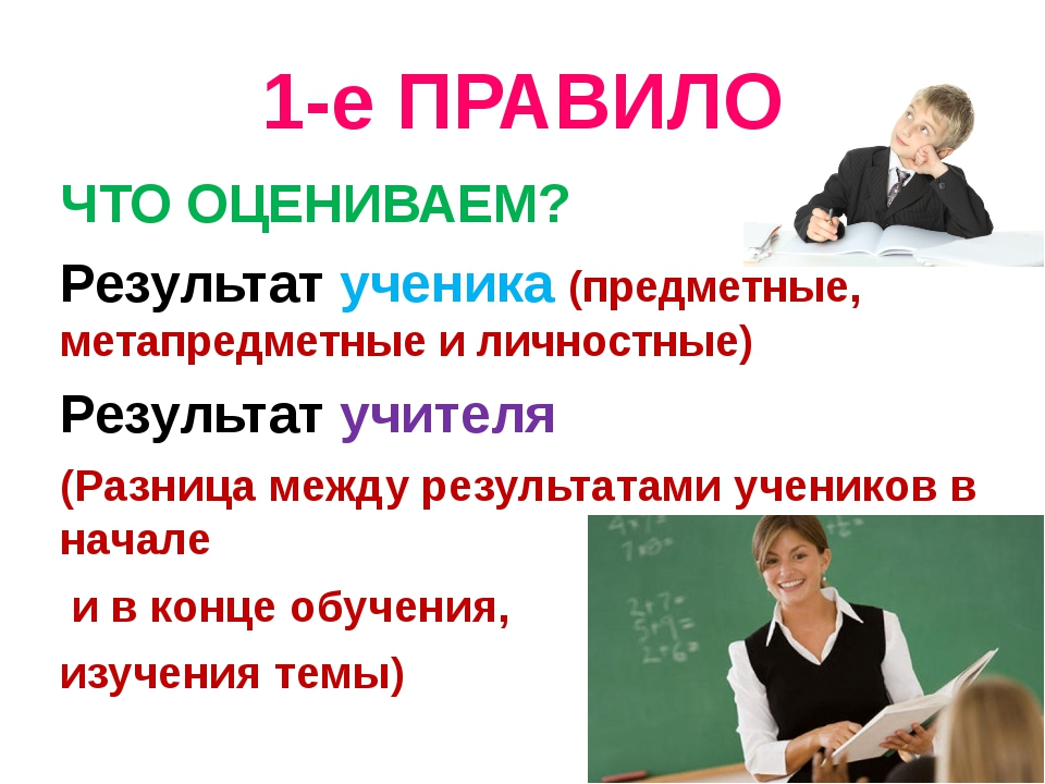 1-е ПРАВИЛО ЧТО ОЦЕНИВАЕМ? Результат ученика (предметные, метапредметные и ли...