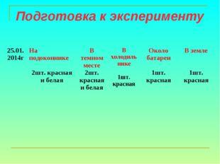 Подготовка к эксперименту 25.01. 2014гНа подоконнике 2шт. красная и белаяВ