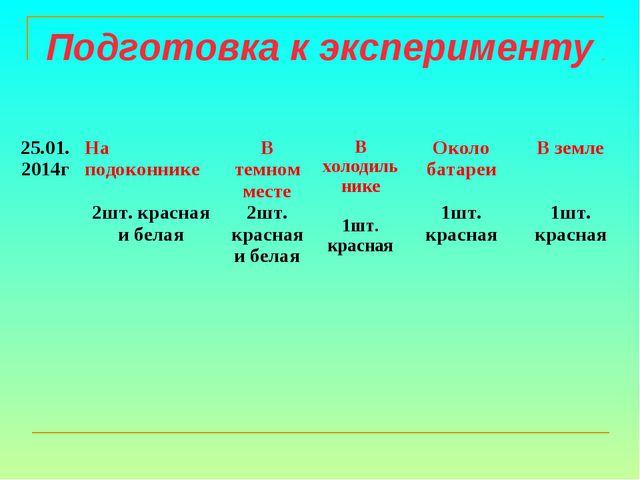 Подготовка к эксперименту 25.01. 2014гНа подоконнике 2шт. красная и белаяВ...