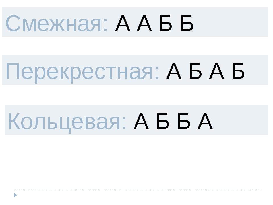 Смежная: А А Б Б Перекрестная: А Б А Б Кольцевая: А Б Б А
