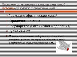 Участники гражданских правоотношений - субъекты гражданских правоотношений: Г
