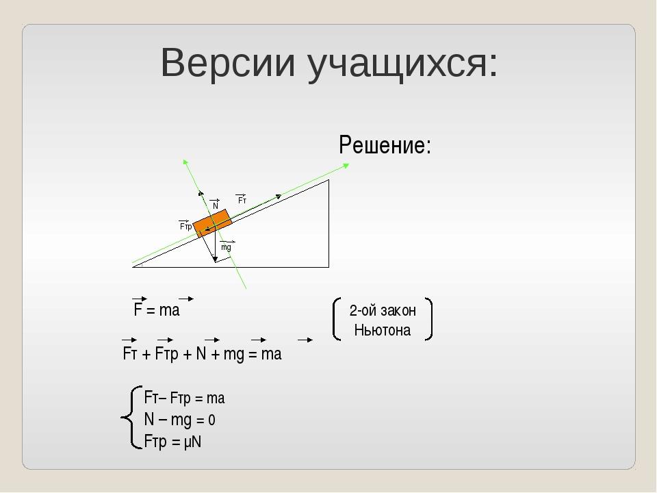 Версии учащихся: ) ) φ φ Решение: Fтр Fт mg N ΣF = ma Fт + Fтр + N + mg = ma...