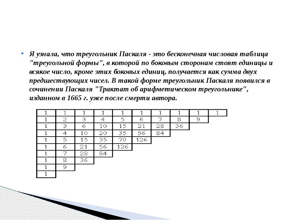 """Я узнала, что треугольник Паскаля - это бесконечная числовая таблица """"треугол..."""