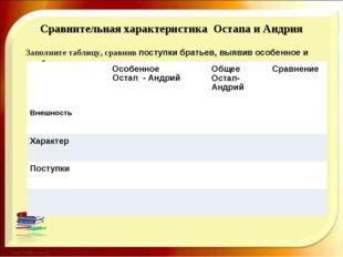 Сравнительная характеристика Остапа и Андрия Заполните таблицу, сравнив посту
