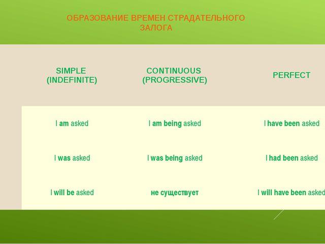 ОБРАЗОВАНИЕ ВРЕМЕН СТРАДАТЕЛЬНОГО ЗАЛОГА SIMPLE (INDEFINITE) CONTINUOUS (PR...