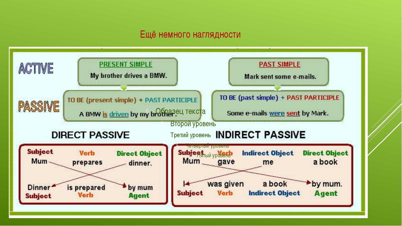 Paper Rater Passive Voice vs Active Voice