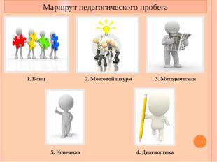 Маршрут педагогического пробега 1. Блиц 2. Мозговой штурм 3. Методическая 4.