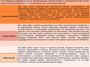 А.К. Маркова дифференцирует авторитарный, либеральный и демократический стил