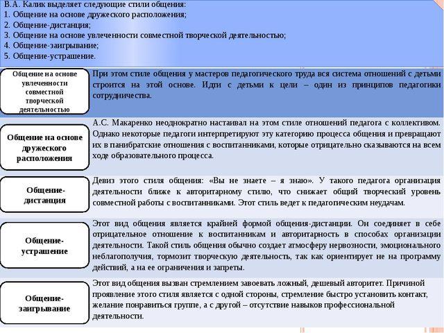 В.А. Калик выделяет следующие стили общения: 1. Общение на основе дружеского...