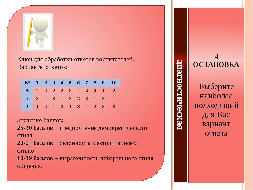 диагностическая 4 ОСТАНОВКА Выберите наиболее подходящий для Вас вариант отве...