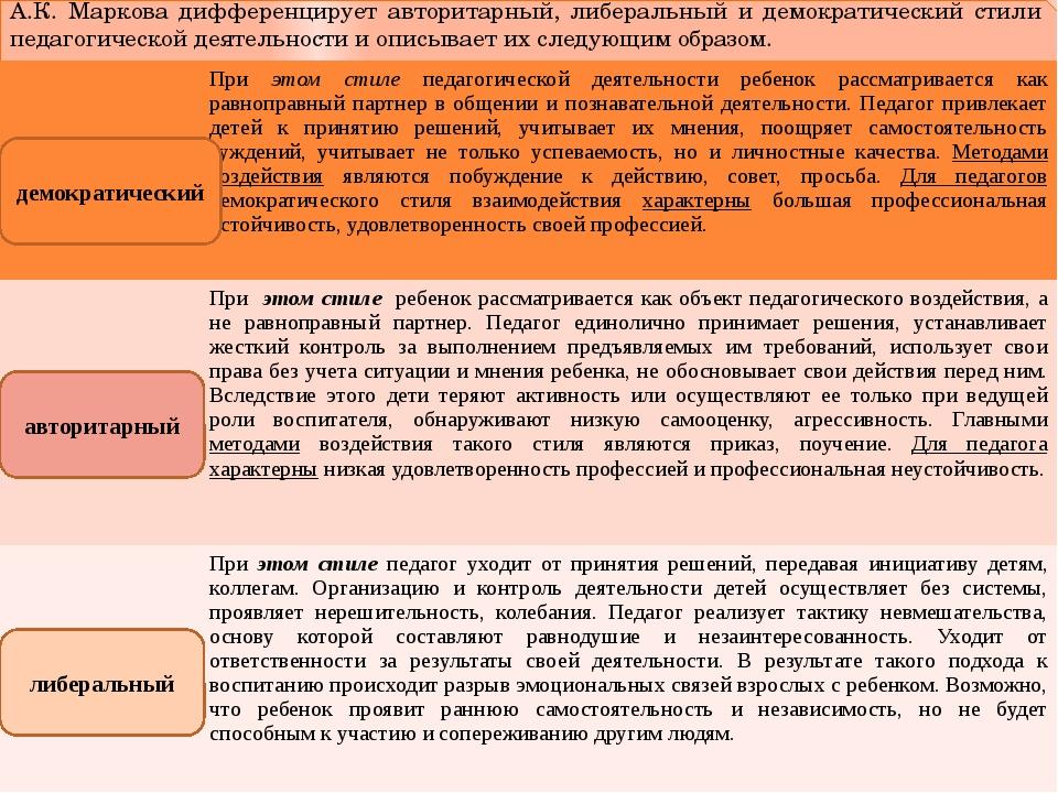 А.К. Маркова дифференцирует авторитарный, либеральный и демократический стил...