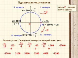 Единичная окружность точка Р - начало отсчета углов Задание устно: Определить
