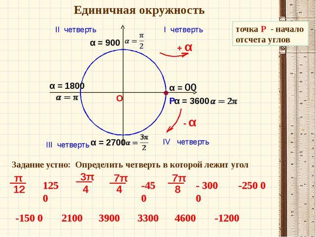 Единичная окружность точка Р - начало отсчета углов Задание устно: Определить...