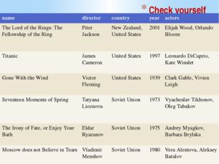 Check yourself name director country year actors The Lord of the Rings: The F