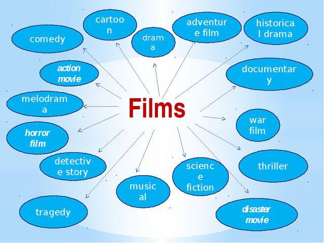 Films comedy cartoon historical drama documentary thriller science fiction mu...