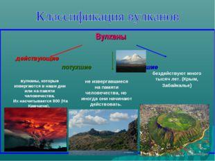 Вулканы действующие потухшие уснувшие вулканы, которые извергаются в наши дн