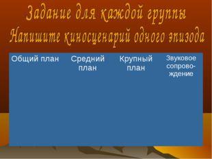 Общий планСредний планКрупный планЗвуковое сопрово-ждение