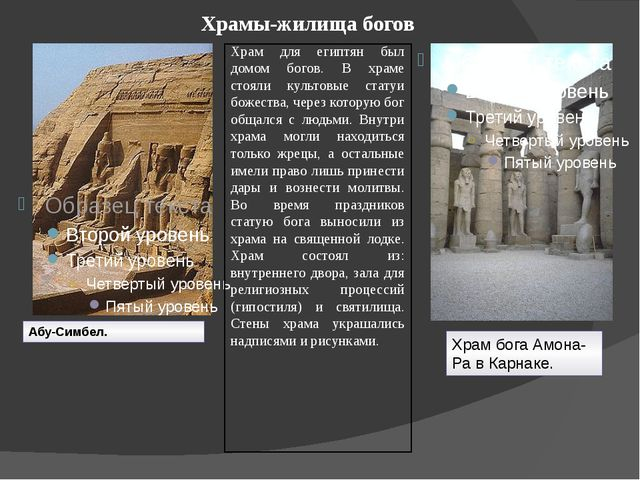 Храмы-жилища богов Абу-Симбел. Храм бога Амона-Ра в Карнаке. Храм для египтян...