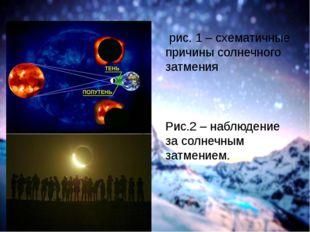 рис. 1 – схематичные причины солнечного затмения Рис.2 – наблюдение за солне