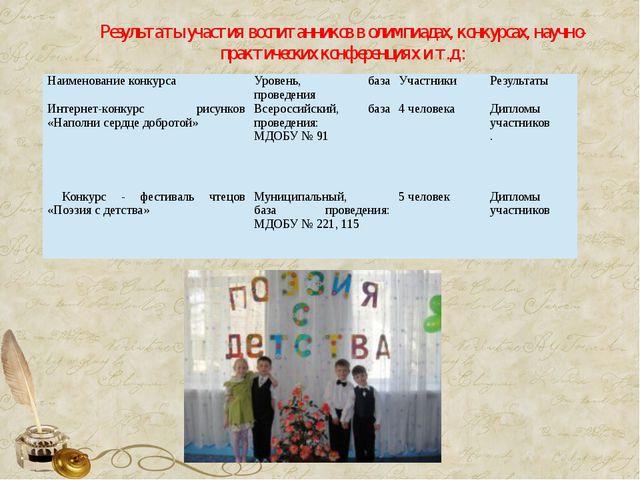 Результаты участия воспитанников в олимпиадах, конкурсах, научно-практических...
