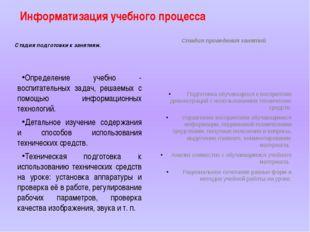 Информатизация учебного процесса Стадия подготовки к занятиям.  Определение