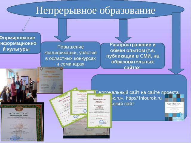 Непрерывное образование Непрерывное образование Формирование информационной...