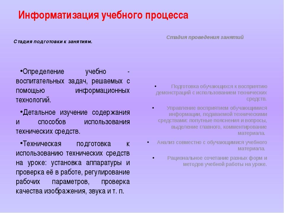 Информатизация учебного процесса Стадия подготовки к занятиям.  Определение...