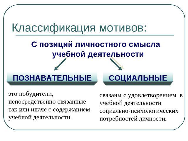 Классификация мотивов: С позиций личностного смысла учебной деятельности ПОЗН...