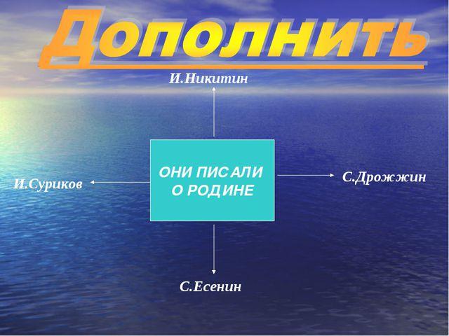 ОНИ ПИСАЛИ О РОДИНЕ И.Никитин С.Дрожжин С.Есенин И.Суриков