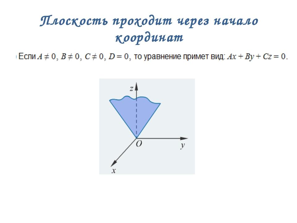 Плоскость проходит через начало координат