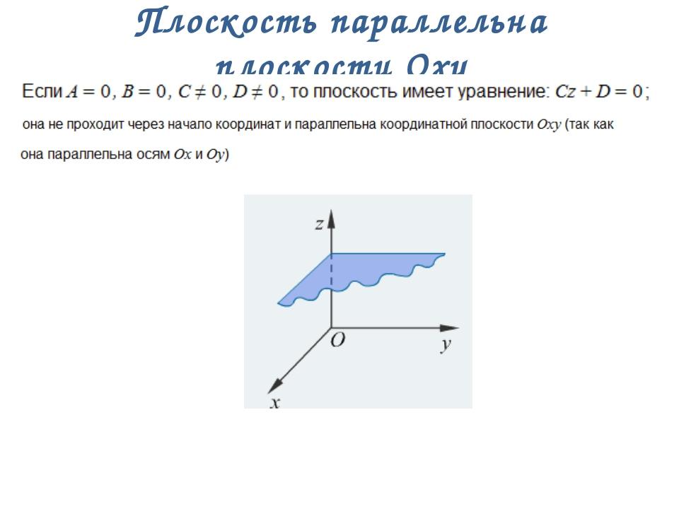 Плоскость параллельна плоскости Оху
