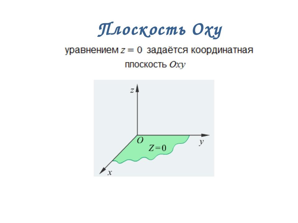 Плоскость Oxy