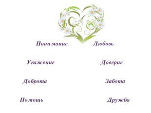 Понимание Любовь Уважение Доверие Доброта Забота Помощь Дружба
