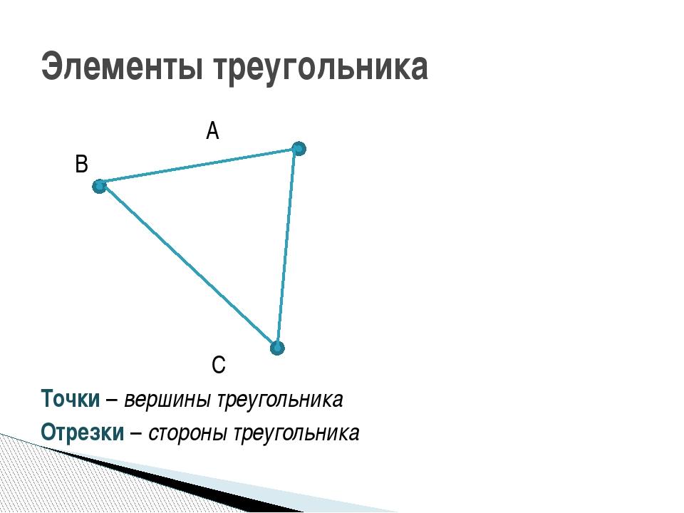 А В С Точки – вершины треугольника Отрезки – стороны треугольника Элементы т...