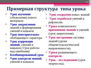 Примерная структура типа урока Урок изучения (объяснения) нового материала Ур