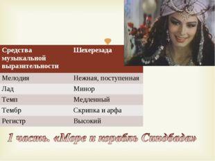 Средства музыкальной выразительностиШехерезада МелодияНежная, поступенная Л