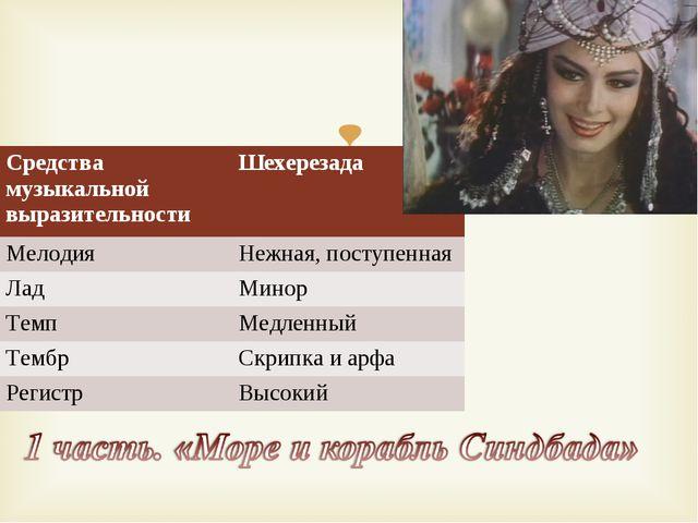 Средства музыкальной выразительностиШехерезада МелодияНежная, поступенная Л...