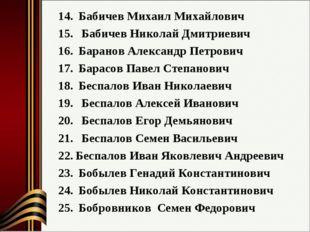 Бабичев Михаил Михайлович Бабичев Николай Дмитриевич Баранов Александр Петро