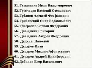 Гуманенко Иван Владимирович Гусельцев Василий Степанович Губанов Алексей Феоф