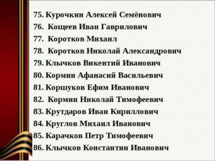Курочкин Алексей Семёнович Кощеев Иван Гаврилович Коротков Михаил Коротков Ни