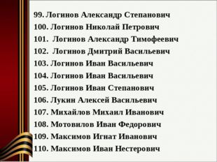 Логинов Александр Степанович Логинов Николай Петрович Логинов Александр Тимоф
