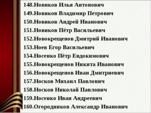 Новиков Илья Антонович Новиков Владимир Петрович Новиков Андрей Иванович Нови