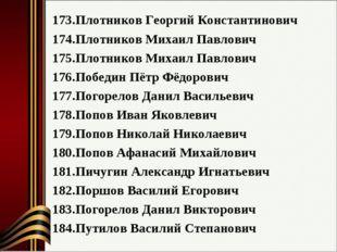 Плотников Георгий Константинович Плотников Михаил Павлович Плотников Михаил П
