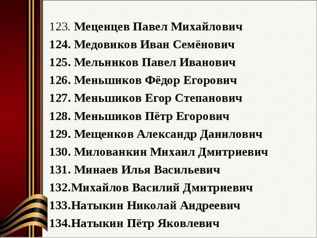 Меценцев Павел Михайлович Медовиков Иван Семёнович Мельников Павел Иванович...