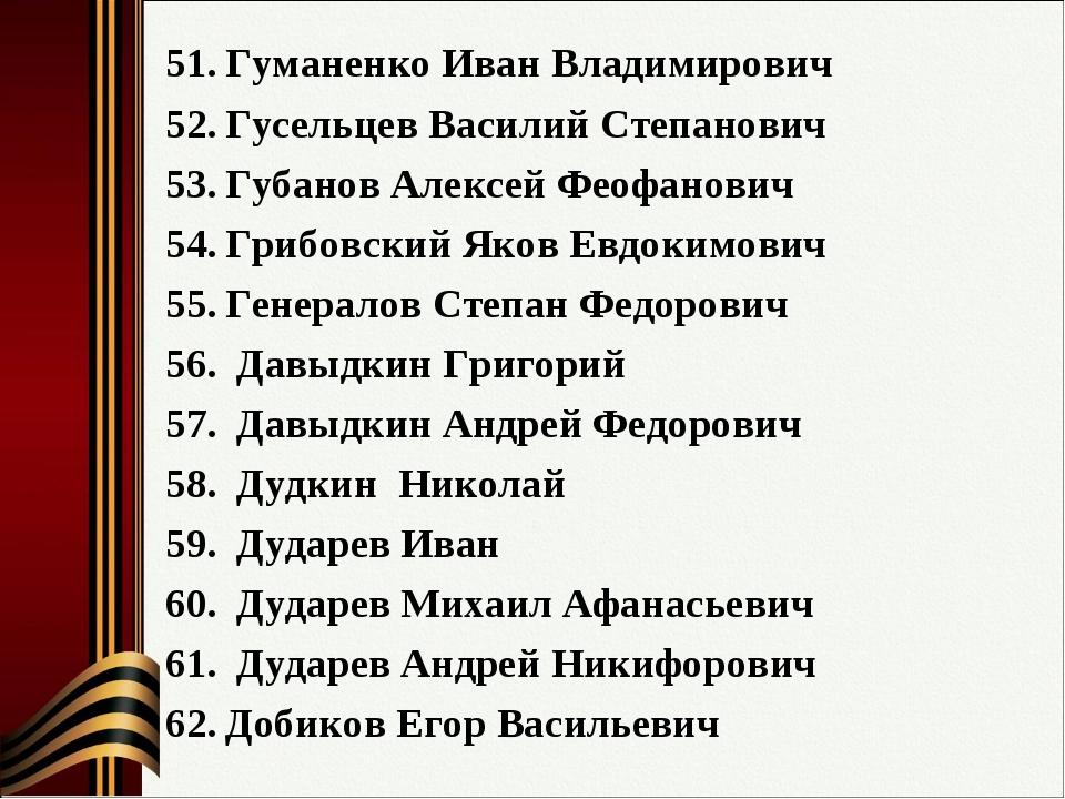 Гуманенко Иван Владимирович Гусельцев Василий Степанович Губанов Алексей Феоф...