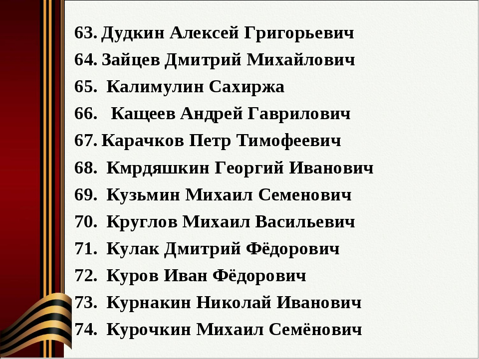 Дудкин Алексей Григорьевич Зайцев Дмитрий Михайлович Калимулин Сахиржа Кащеев...
